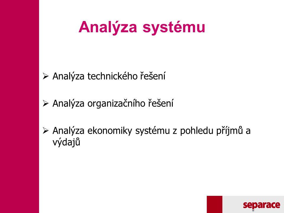 Analýza systému  Analýza technického řešení  Analýza organizačního řešení  Analýza ekonomiky systému z pohledu příjmů a výdajů