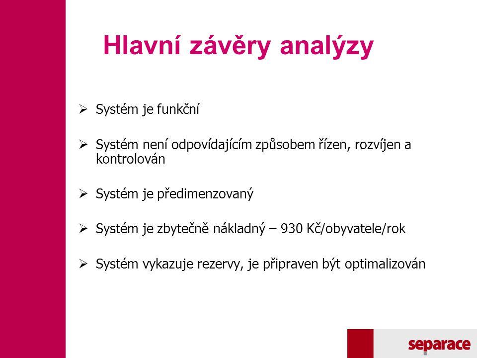 Hlavní závěry analýzy  Systém je funkční  Systém není odpovídajícím způsobem řízen, rozvíjen a kontrolován  Systém je předimenzovaný  Systém je zb