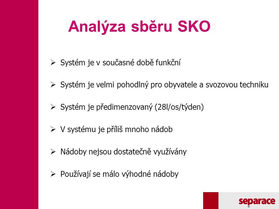 Analýza sběru SKO  Systém je v současné době funkční  Systém je velmi pohodlný pro obyvatele a svozovou techniku  Systém je předimenzovaný (28l/os/