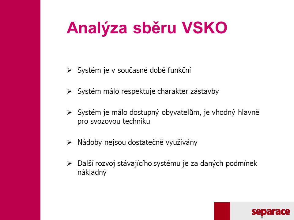 Analýza sběru VSKO  Systém je v současné době funkční  Systém málo respektuje charakter zástavby  Systém je málo dostupný obyvatelům, je vhodný hla