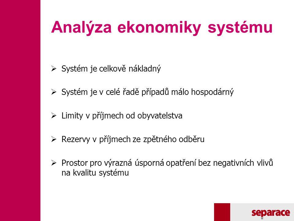 Analýza ekonomiky systému  Systém je celkově nákladný  Systém je v celé řadě případů málo hospodárný  Limity v příjmech od obyvatelstva  Rezervy v