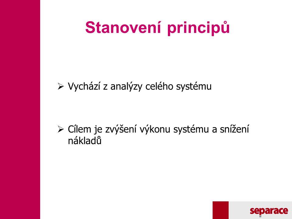 Stanovení principů  Vychází z analýzy celého systému  Cílem je zvýšení výkonu systému a snížení nákladů
