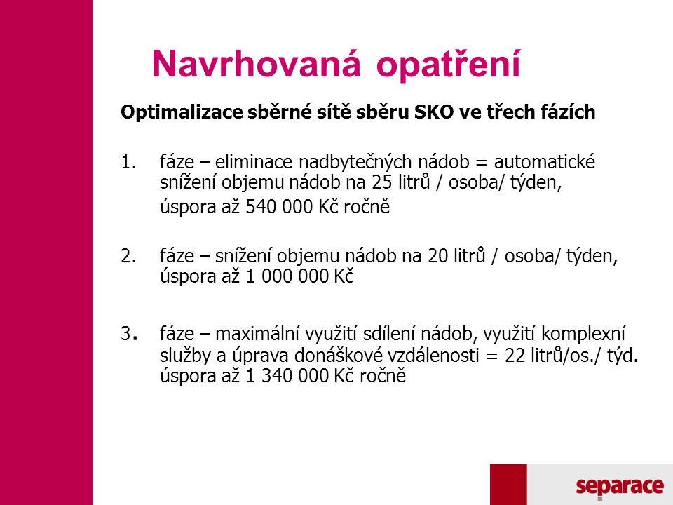 Navrhovaná opatření Optimalizace sběrné sítě sběru SKO ve třech fázích 1.fáze – eliminace nadbytečných nádob = automatické snížení objemu nádob na 25