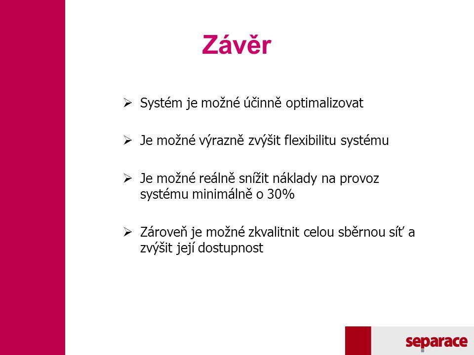 Závěr  Systém je možné účinně optimalizovat  Je možné výrazně zvýšit flexibilitu systému  Je možné reálně snížit náklady na provoz systému minimáln