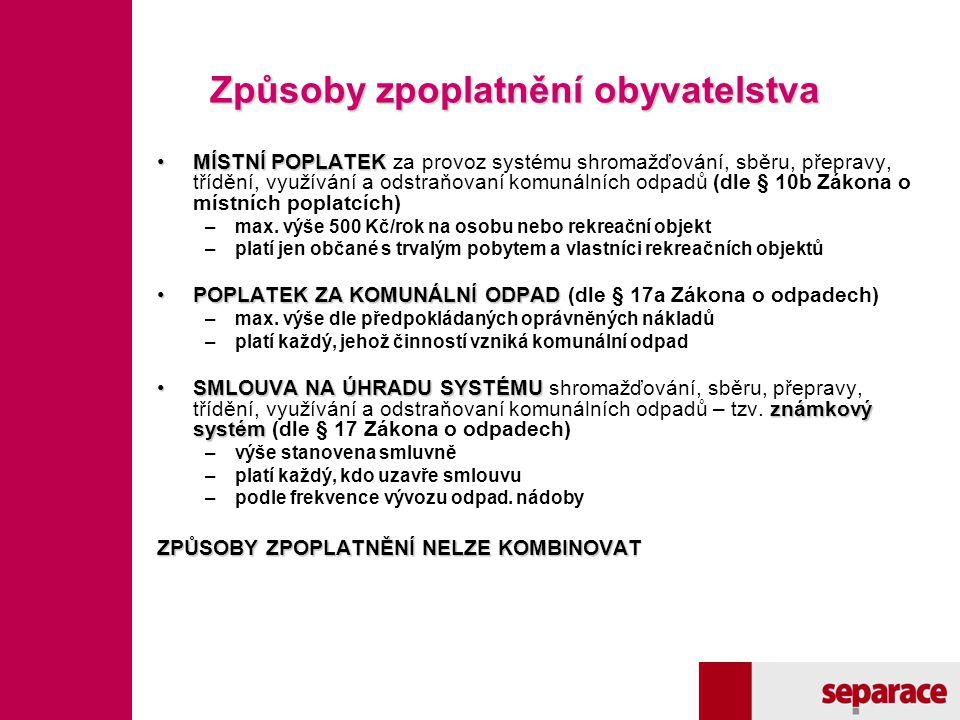 Stanovení principů  Systémová opatření  Technická opatření a principy  Ekonomická opatření  Ostatní opatření