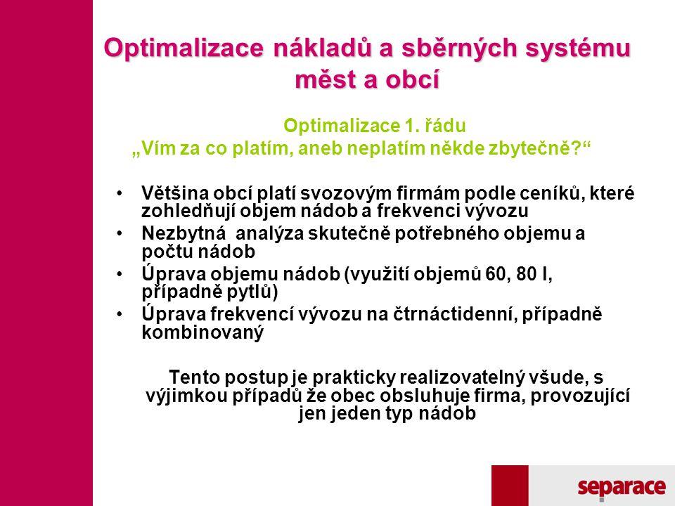 Optimalizace nákladů a sběrných systému měst a obcí Optimalizace 2.