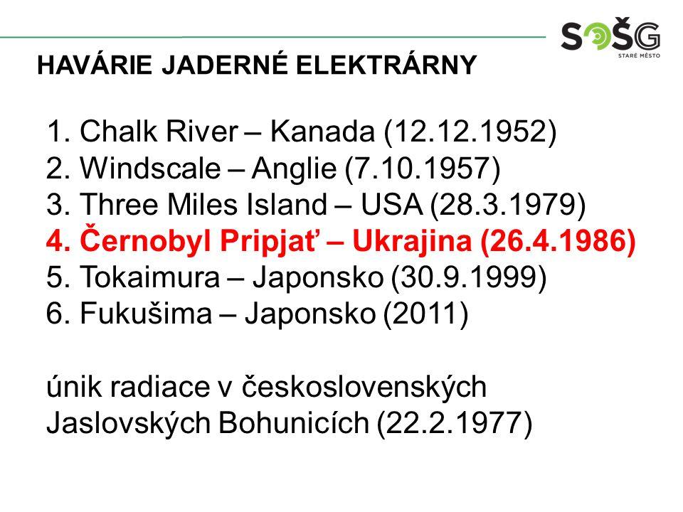 HAVÁRIE JADERNÉ ELEKTRÁRNY 1. Chalk River – Kanada (12.12.1952) 2. Windscale – Anglie (7.10.1957) 3. Three Miles Island – USA (28.3.1979) 4. Černobyl