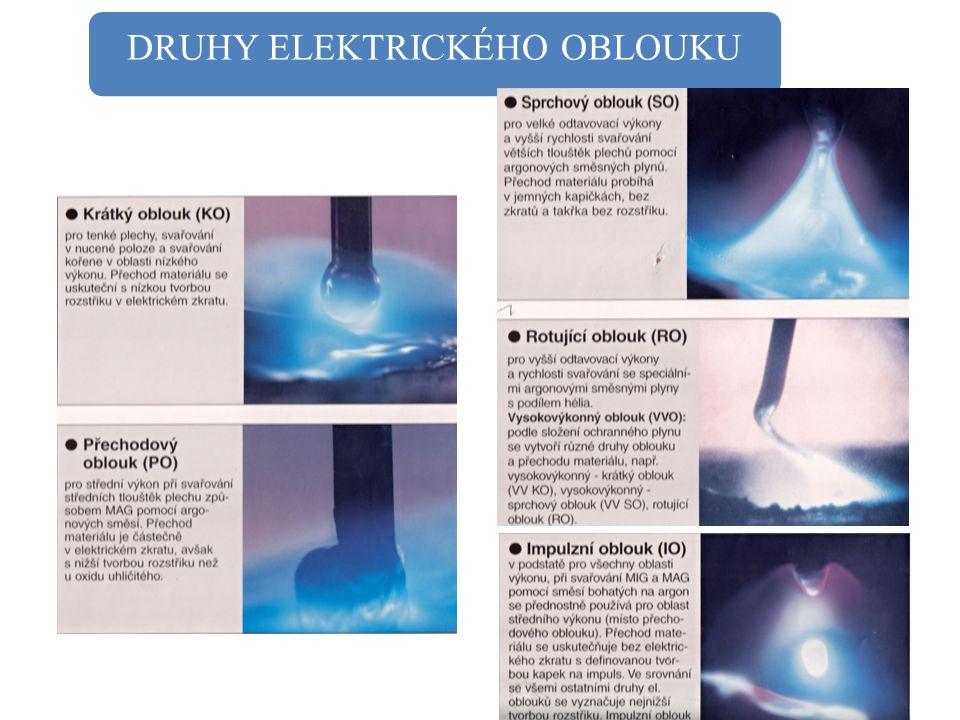 DRUHY ELEKTRICKÉHO OBLOUKU