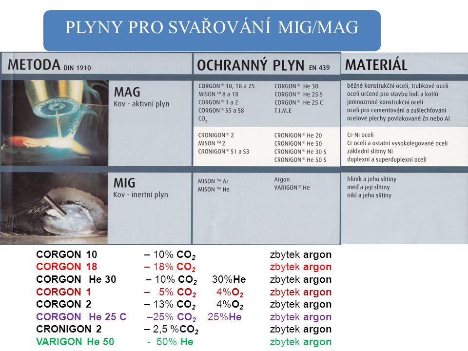 PLYNY PRO SVAŘOVÁNÍ MIG/MAG CORGON 10 – 10% CO 2 zbytek argon CORGON 18 – 18% CO 2 zbytek argon CORGON He 30 – 10% CO 2 30%Hezbytek argon CORGON 1 – 5