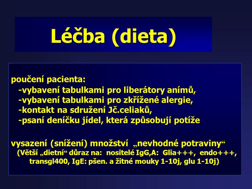 Léčba potravinové alergie - Dieta - Dieta - Kromogykáty - Kromogykáty - Doplňková léčba - Doplňková léčba - Pentasa - Pentasa - Antihistaminika - Anti