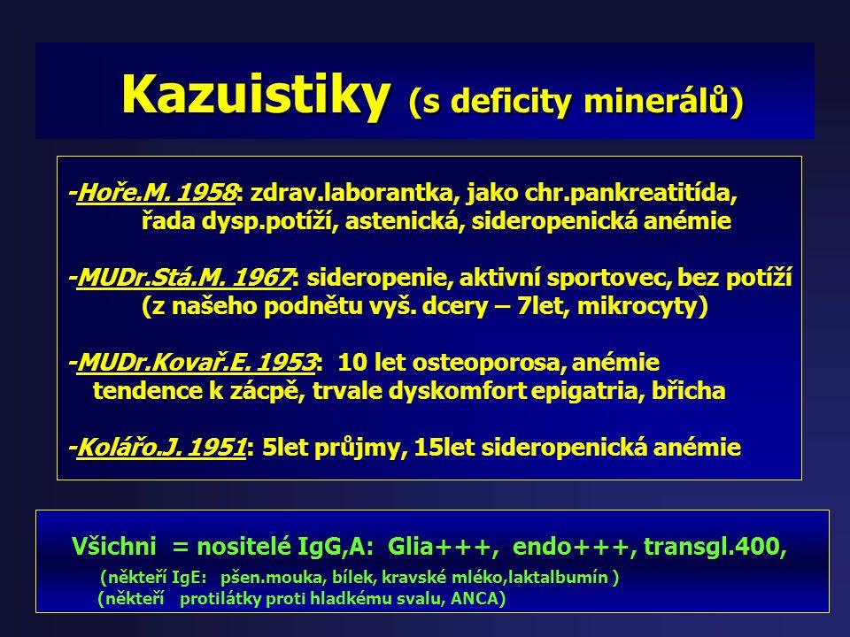 Strašidelné kazuistiky -Chylí.Vá, 1944: 30 let tlaky epigatria, nepohoda břicha, průjmy, snědl ¾ vagónu živ.uhlí … (IgA gliadin+,pANCA+, nyní Fe 9,5)