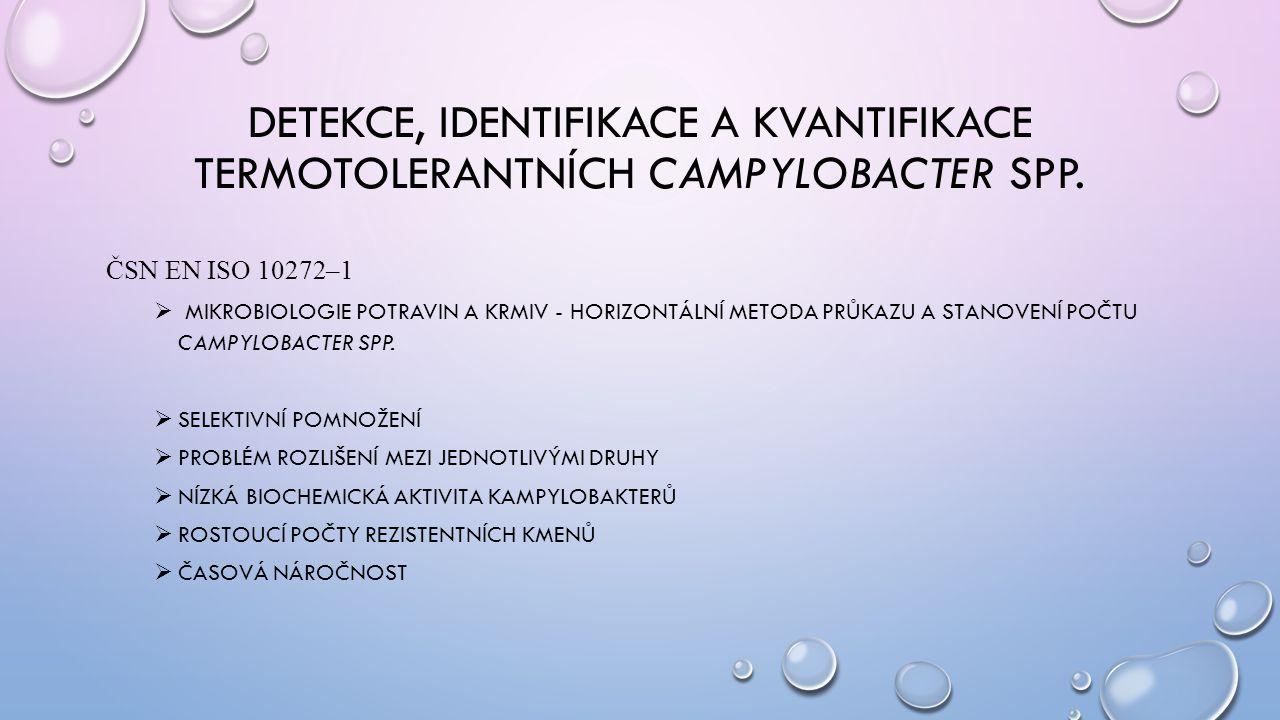 DETEKCE, IDENTIFIKACE A KVANTIFIKACE TERMOTOLERANTNÍCH CAMPYLOBACTER SPP. ČSN EN ISO 10272–1  MIKROBIOLOGIE POTRAVIN A KRMIV - HORIZONTÁLNÍ METODA PR