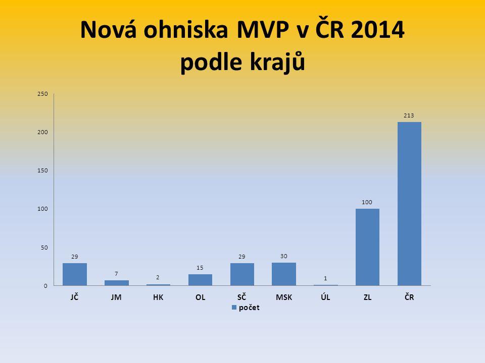 Nová ohniska MVP v ČR 2014 podle krajů