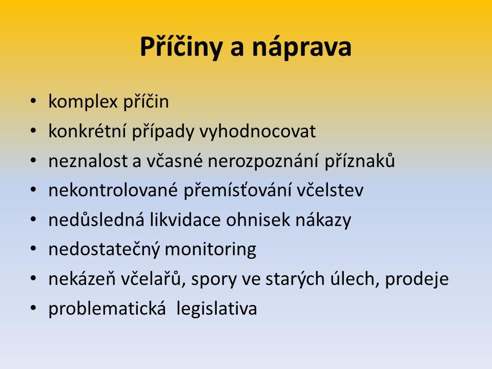 Příčiny a náprava komplex příčin konkrétní případy vyhodnocovat neznalost a včasné nerozpoznání příznaků nekontrolované přemísťování včelstev nedůsled