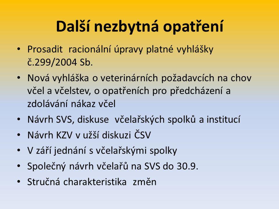 Další nezbytná opatření Prosadit racionální úpravy platné vyhlášky č.299/2004 Sb. Nová vyhláška o veterinárních požadavcích na chov včel a včelstev, o