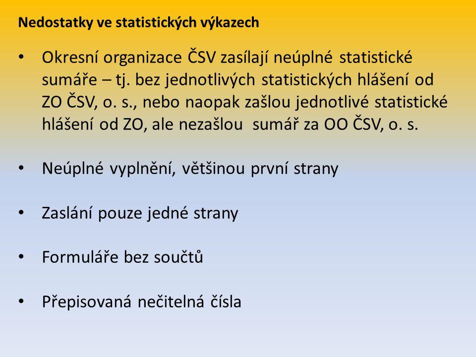 Nedostatky ve statistických výkazech Okresní organizace ČSV zasílají neúplné statistické sumáře – tj. bez jednotlivých statistických hlášení od ZO ČSV