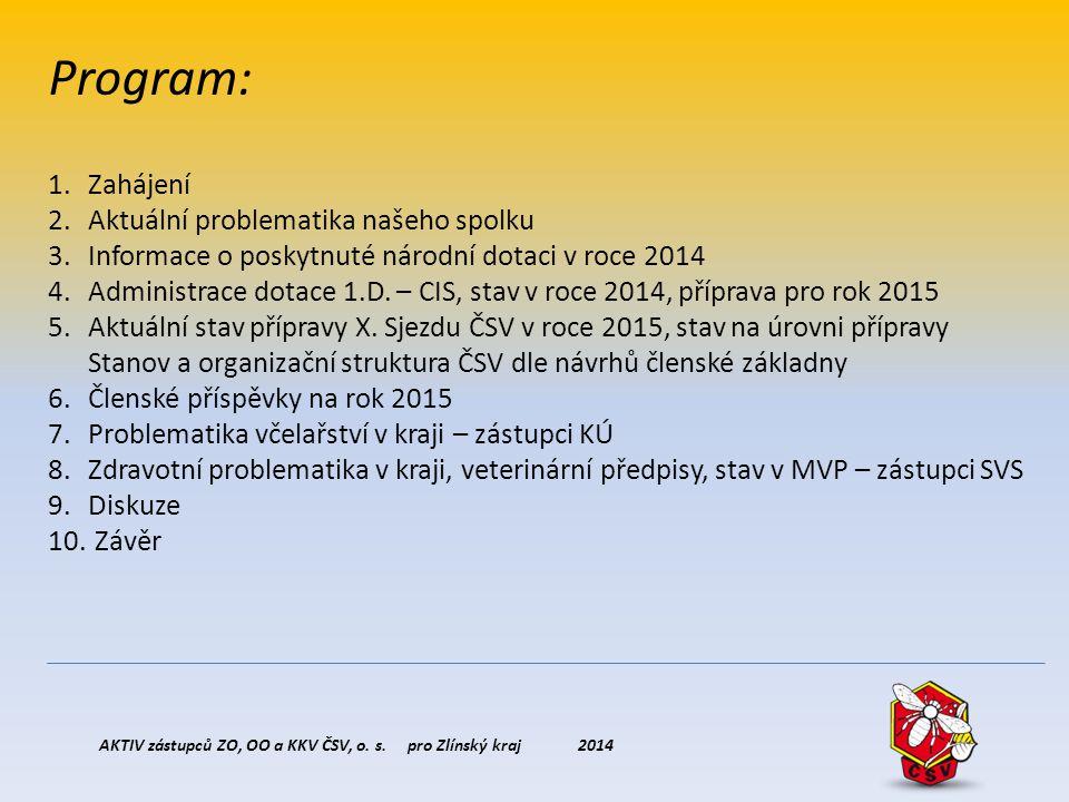 AKTIV zástupců ZO, OO a KKV ČSV, o. s. pro Zlínský kraj 2014 Program: 1.Zahájení 2.Aktuální problematika našeho spolku 3.Informace o poskytnuté národn