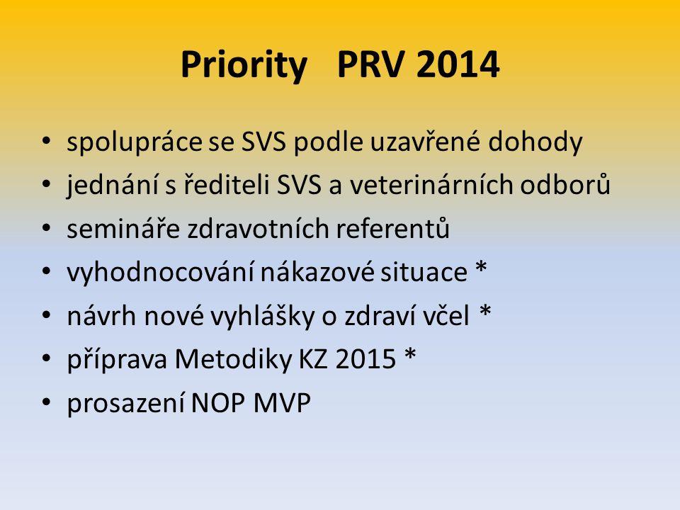 Priority PRV 2014 spolupráce se SVS podle uzavřené dohody jednání s řediteli SVS a veterinárních odborů semináře zdravotních referentů vyhodnocování n