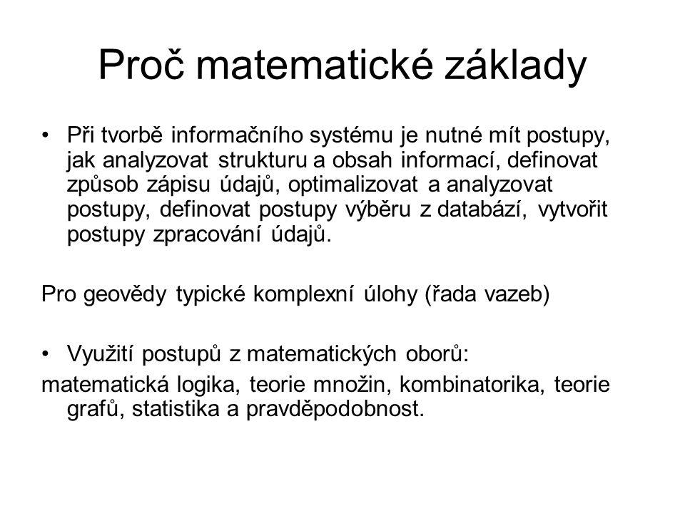 Proč matematické základy Při tvorbě informačního systému je nutné mít postupy, jak analyzovat strukturu a obsah informací, definovat způsob zápisu údajů, optimalizovat a analyzovat postupy, definovat postupy výběru z databází, vytvořit postupy zpracování údajů.