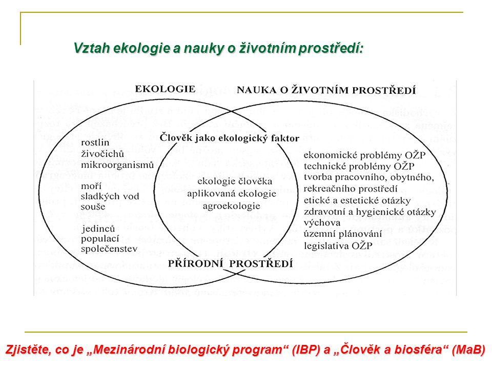 """Vztah ekologie a nauky o životním prostředí: Zjistěte, co je """"Mezinárodní biologický program (IBP) a """"Člověk a biosféra (MaB)"""