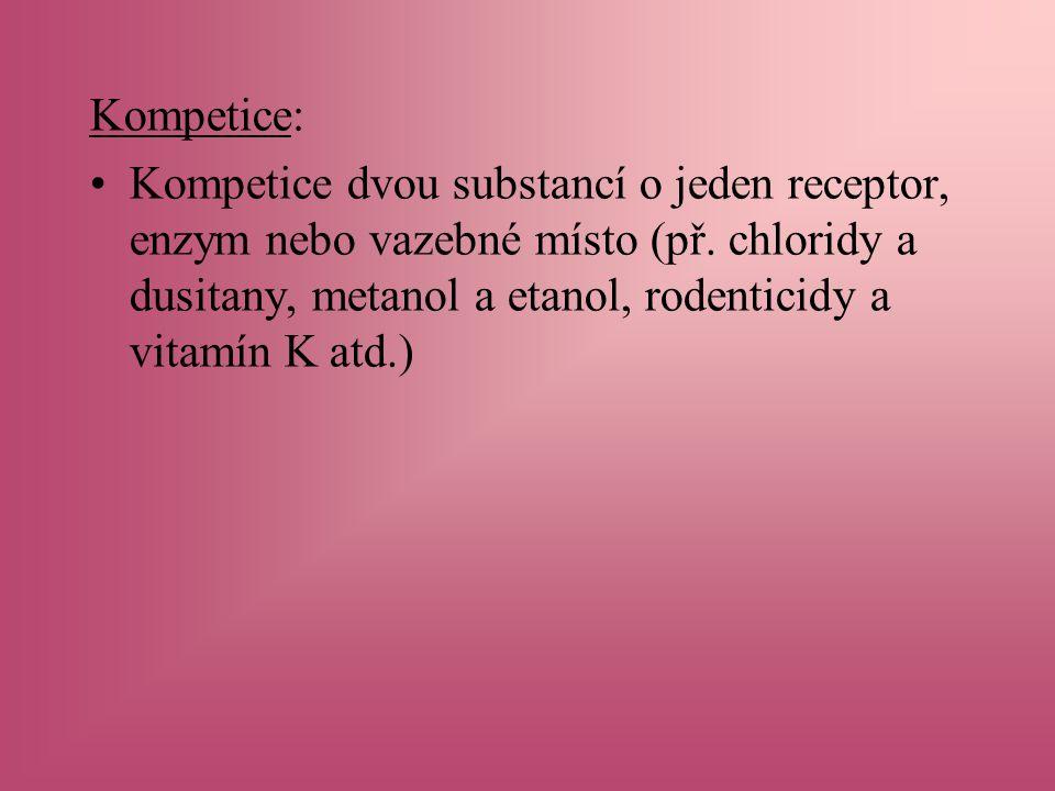 Kompetice: Kompetice dvou substancí o jeden receptor, enzym nebo vazebné místo (př.
