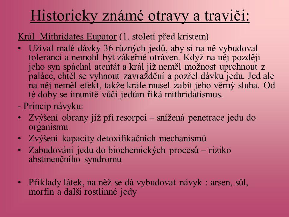 Historicky známé otravy a traviči: Král Mithridates Eupator (1.