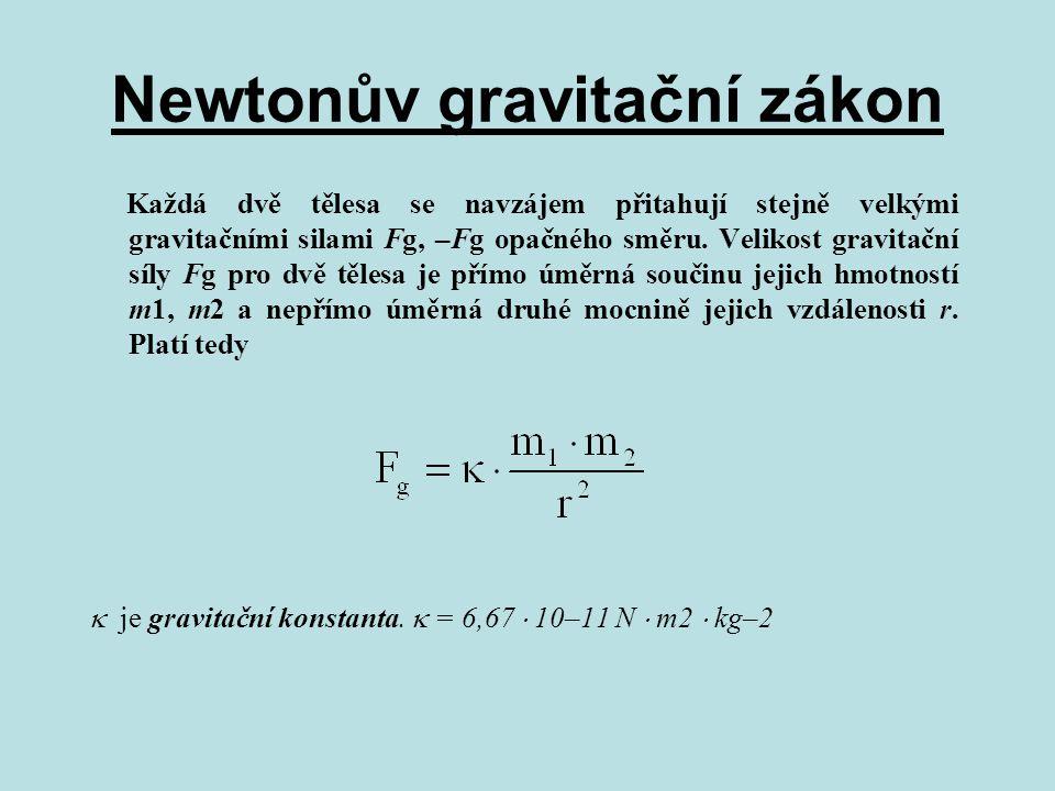 Newtonův gravitační zákon Každá dvě tělesa se navzájem přitahují stejně velkými gravitačními silami Fg, –Fg opačného směru. Velikost gravitační síly F