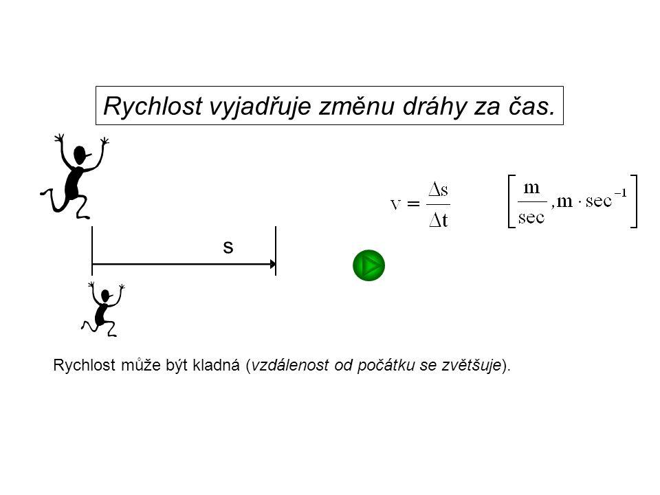 Dynamika I, 1. přednáška Rychlost může být kladná (vzdálenost od počátku se zvětšuje). Rychlost vyjadřuje změnu dráhy za čas. s
