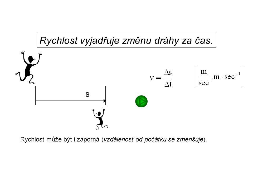 Dynamika I, 1. přednáška Rychlost může být i záporná (vzdálenost od počátku se zmenšuje). Rychlost vyjadřuje změnu dráhy za čas. s