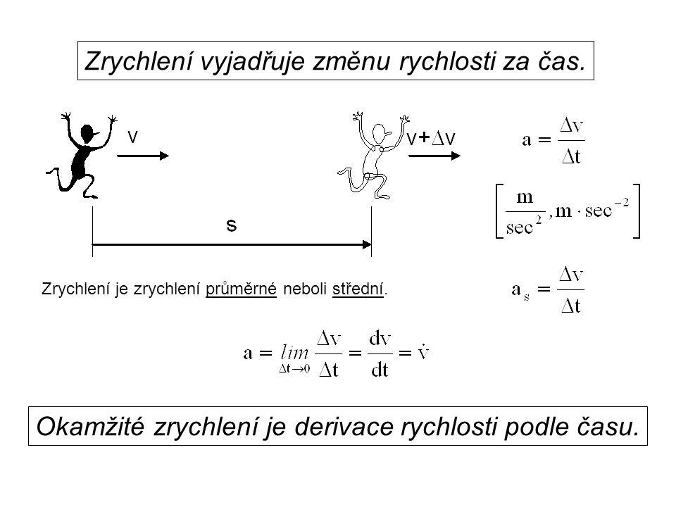 Dynamika I, 1. přednáška Zrychlení vyjadřuje změnu rychlosti za čas. Zrychlení je zrychlení průměrné neboli střední. Okamžité zrychlení je derivace ry