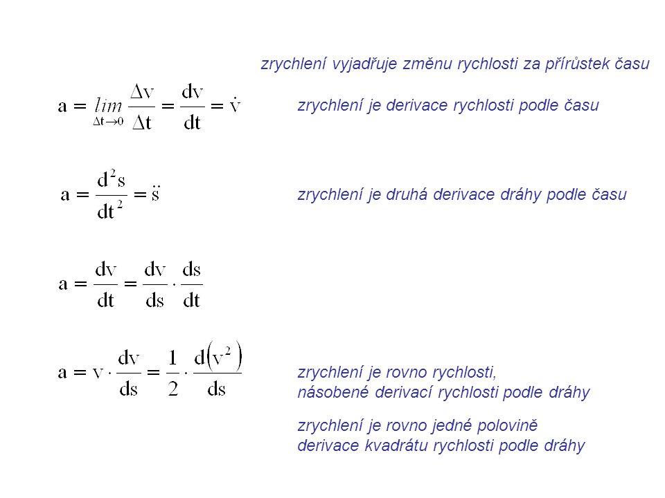 Dynamika I, 1. přednáška zrychlení vyjadřuje změnu rychlosti za přírůstek času zrychlení je derivace rychlosti podle času zrychlení je druhá derivace