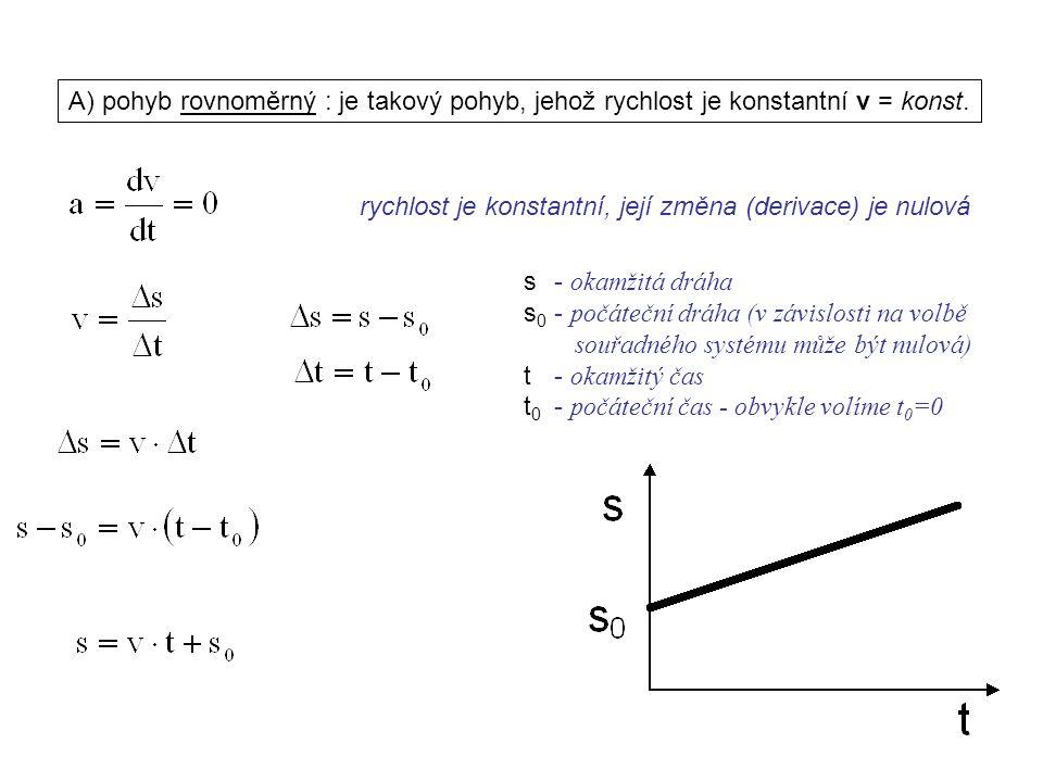 Dynamika I, 1. přednáška A) pohyb rovnoměrný : je takový pohyb, jehož rychlost je konstantní v = konst. rychlost je konstantní, její změna (derivace)