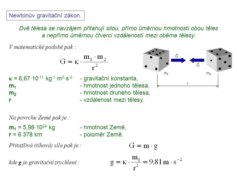 Dynamika I, 1. přednáška Newtonův gravitační zákon. Dvě tělesa se navzájem přitahují silou, přímo úměrnou hmotnosti obou těles a nepřímo úměrnou čtver