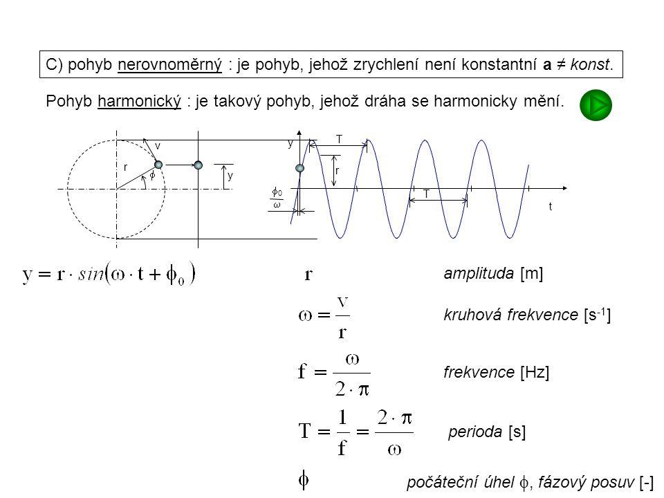  v r y Dynamika I, 1. přednáška C) pohyb nerovnoměrný : je pohyb, jehož zrychlení není konstantní a ≠ konst. Pohyb harmonický : je takový pohyb, jeho