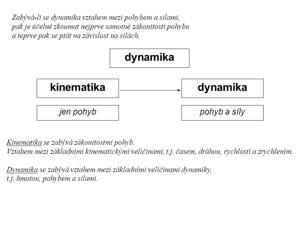 Dynamika I, 1. přednáška dynamika kinematika jen pohybpohyb a síly Zabývá-li se dynamika vztahem mezi pohybem a silami, pak je účelné zkoumat nejprve