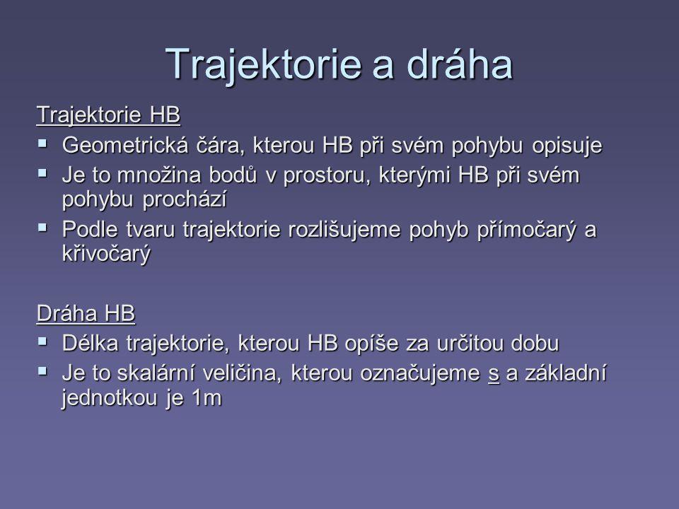 Trajektorie a dráha Trajektorie HB  Geometrická čára, kterou HB při svém pohybu opisuje  Je to množina bodů v prostoru, kterými HB při svém pohybu p