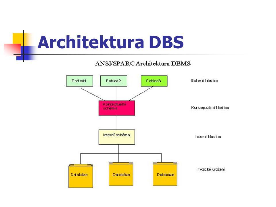 Architektura DBS