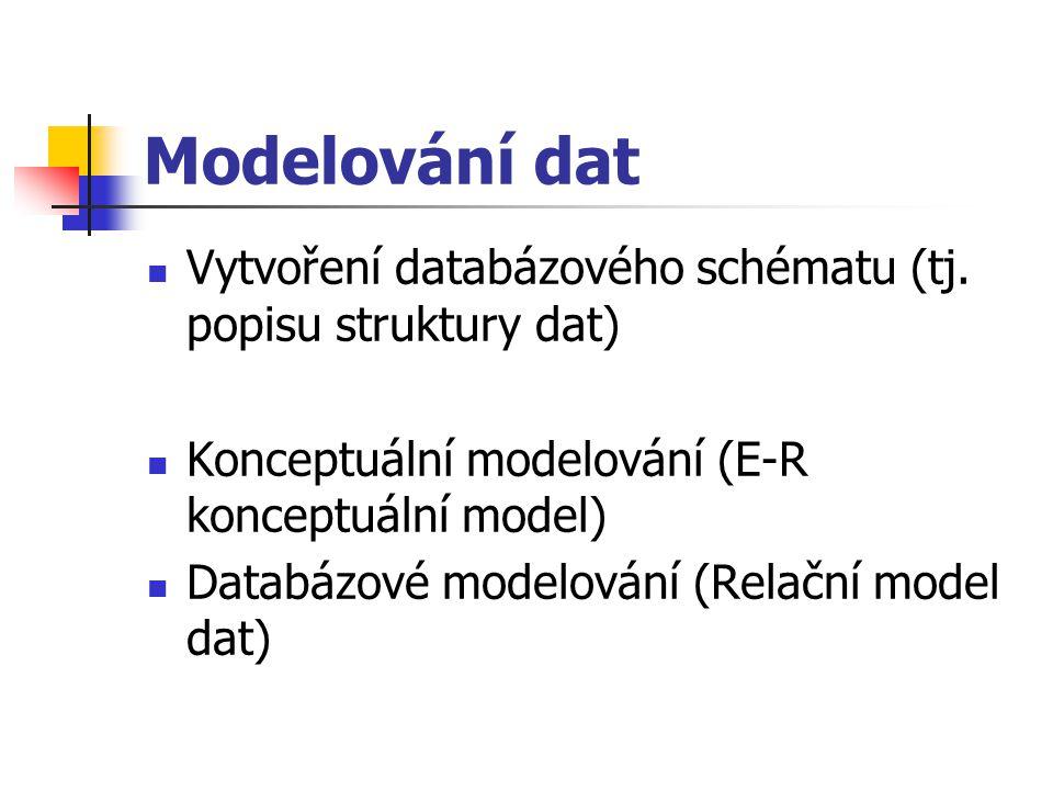 Modelování dat Vytvoření databázového schématu (tj. popisu struktury dat) Konceptuální modelování (E-R konceptuální model) Databázové modelování (Rela