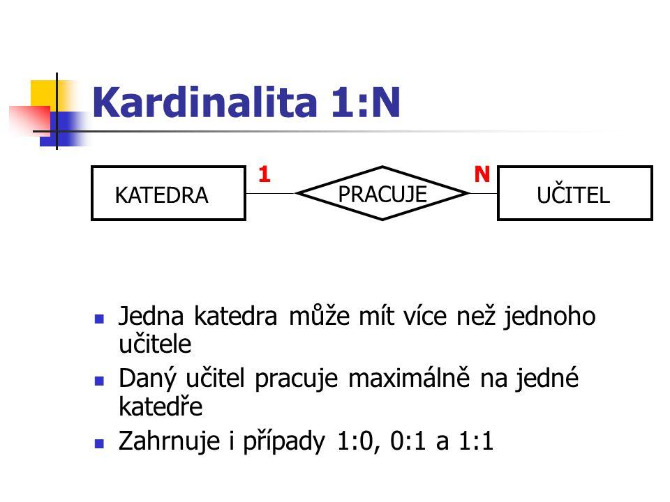 Kardinalita 1:N Jedna katedra může mít více než jednoho učitele Daný učitel pracuje maximálně na jedné katedře Zahrnuje i případy 1:0, 0:1 a 1:1 KATED