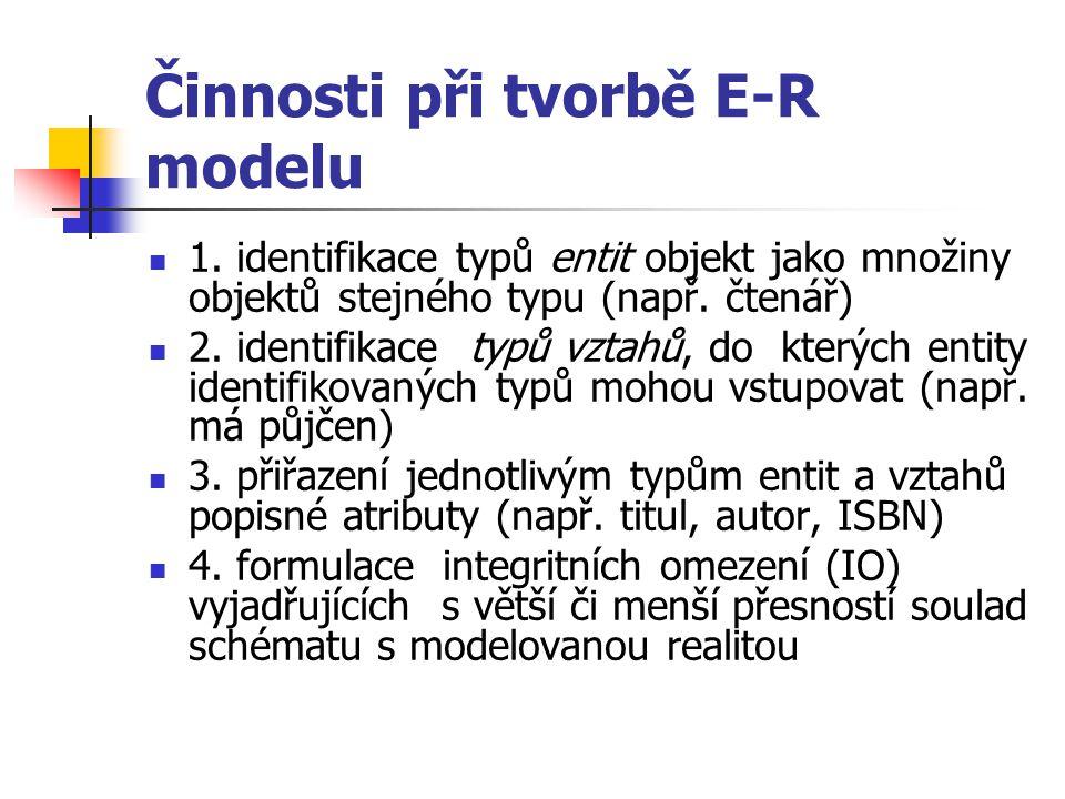 Činnosti při tvorbě E-R modelu 1. identifikace typů entit objekt jako množiny objektů stejného typu (např. čtenář) 2. identifikace typů vztahů, do kte
