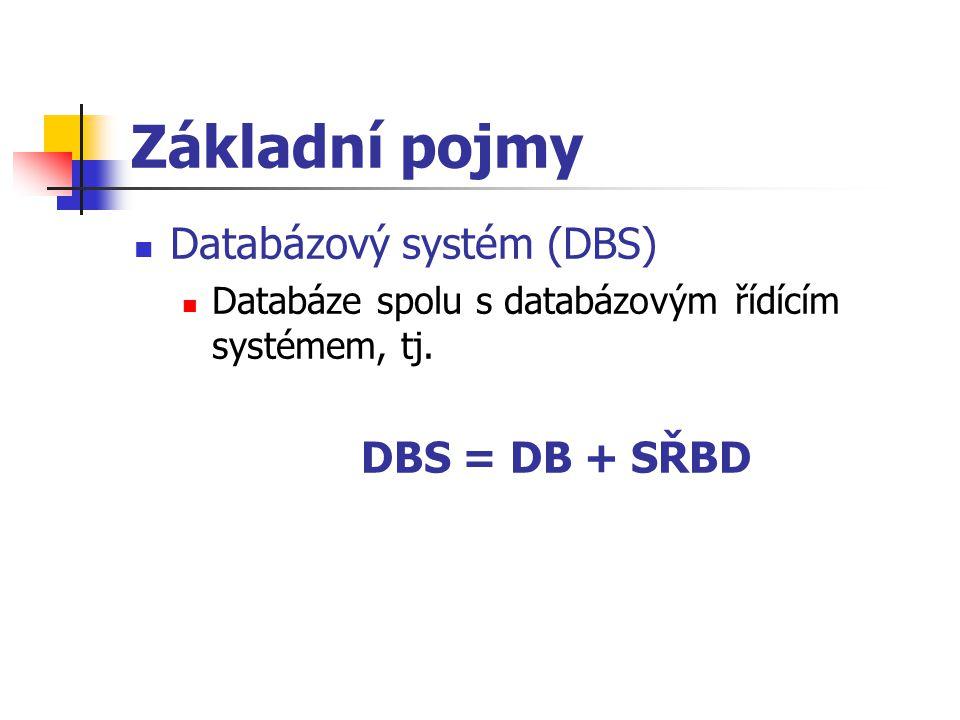 Základní pojmy Databázový systém (DBS) Databáze spolu s databázovým řídícím systémem, tj. DBS = DB + SŘBD