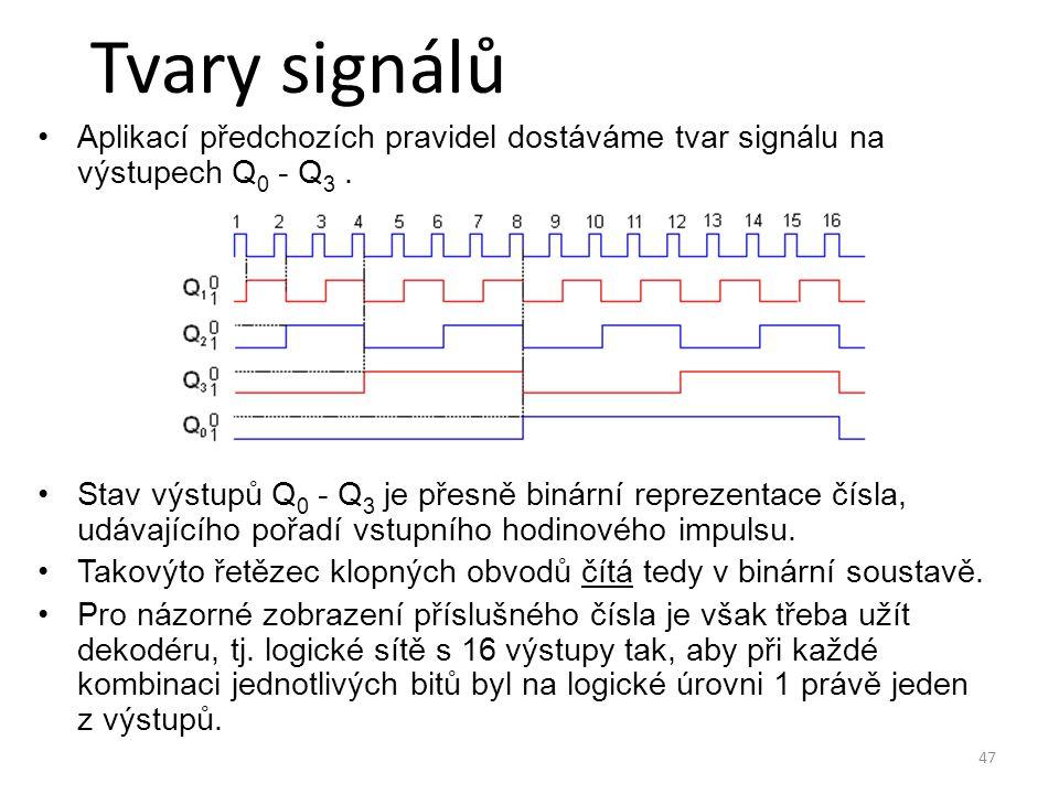 47 Tvary signálů Aplikací předchozích pravidel dostáváme tvar signálu na výstupech Q 0 - Q 3. Stav výstupů Q 0 - Q 3 je přesně binární reprezentace čí