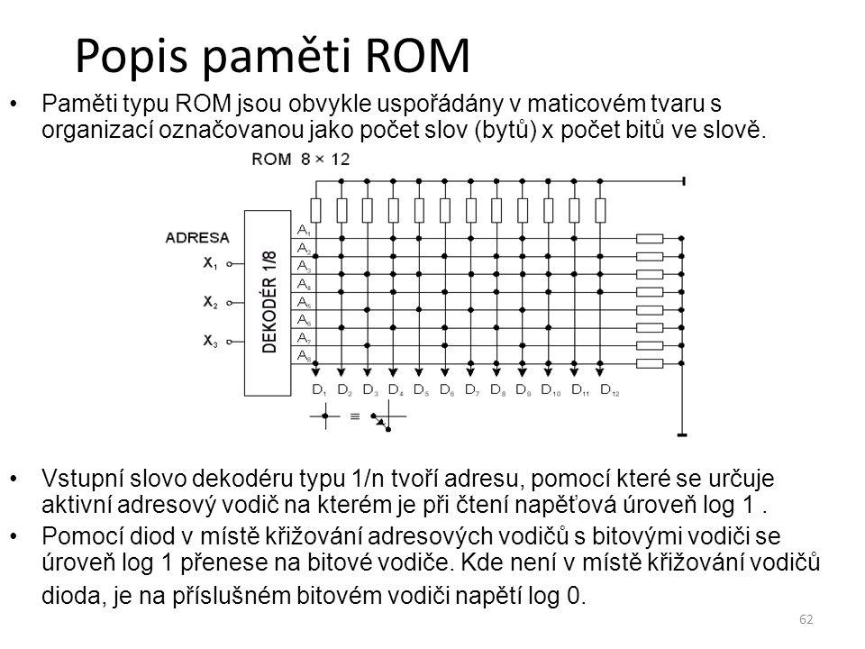 62 Popis paměti ROM Paměti typu ROM jsou obvykle uspořádány v maticovém tvaru s organizací označovanou jako počet slov (bytů) x počet bitů ve slově. V