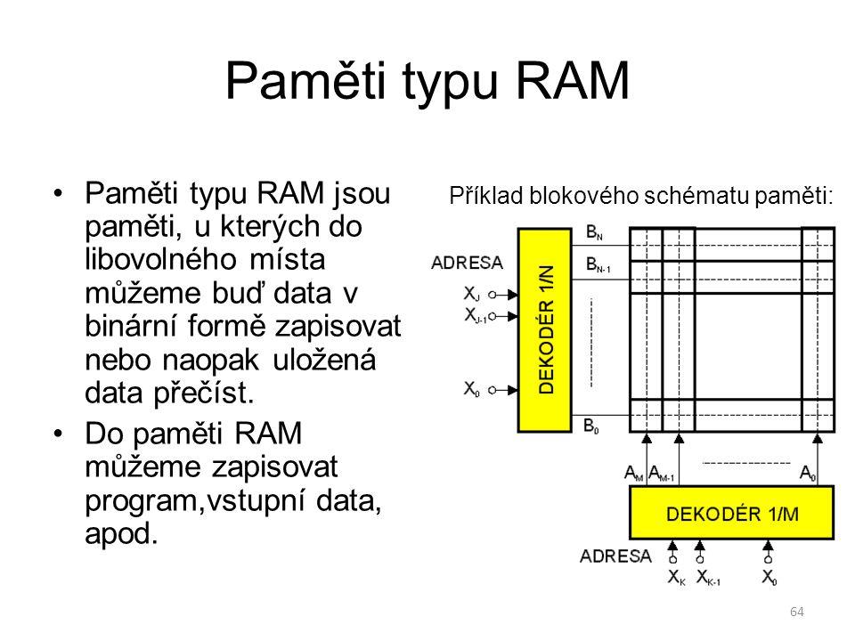 64 Paměti typu RAM Paměti typu RAM jsou paměti, u kterých do libovolného místa můžeme buď data v binární formě zapisovat nebo naopak uložená data přeč