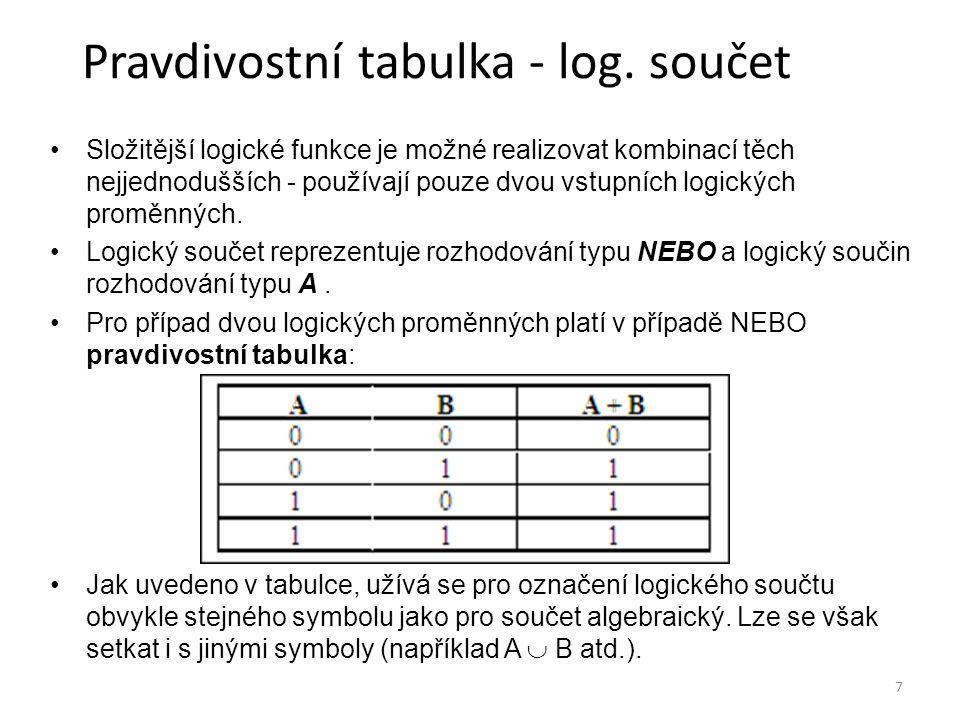 7 Pravdivostní tabulka - log. součet Složitější logické funkce je možné realizovat kombinací těch nejjednodušších - používají pouze dvou vstupních log