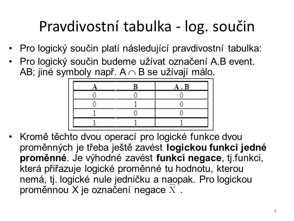 8 Pravdivostní tabulka - log. součin Pro logický součin platí následující pravdivostní tabulka: Pro logický součin budeme užívat označení A.B event. A