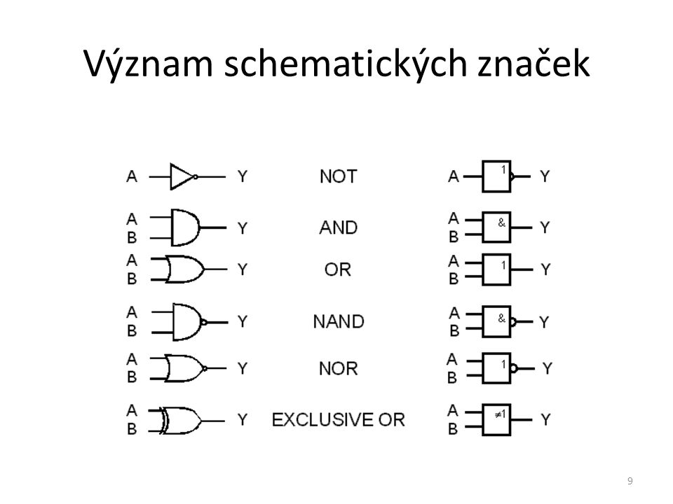 9 Význam schematických značek