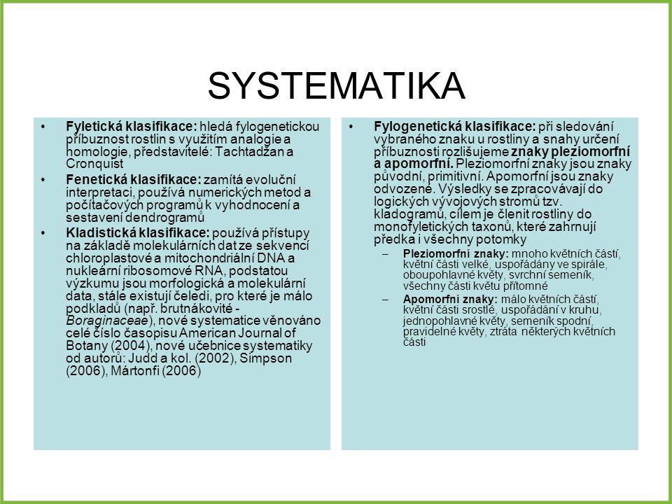 SYSTEMATIKA Fyletická klasifikace: hledá fylogenetickou příbuznost rostlin s využitím analogie a homologie, představitelé: Tachtadžan a Cronquist Fenetická klasifikace: zamítá evoluční interpretaci, používá numerických metod a počítačových programů k vyhodnocení a sestavení dendrogramů Kladistická klasifikace: používá přístupy na základě molekulárních dat ze sekvencí chloroplastové a mitochondriální DNA a nukleární ribosomové RNA, podstatou výzkumu jsou morfologická a molekulární data, stále existují čeledi, pro které je málo podkladů (např.