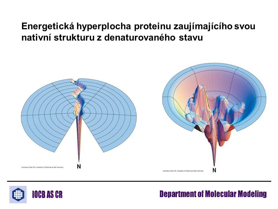 Energetická hyperplocha proteinu zaujímajícího svou nativní strukturu z denaturovaného stavu