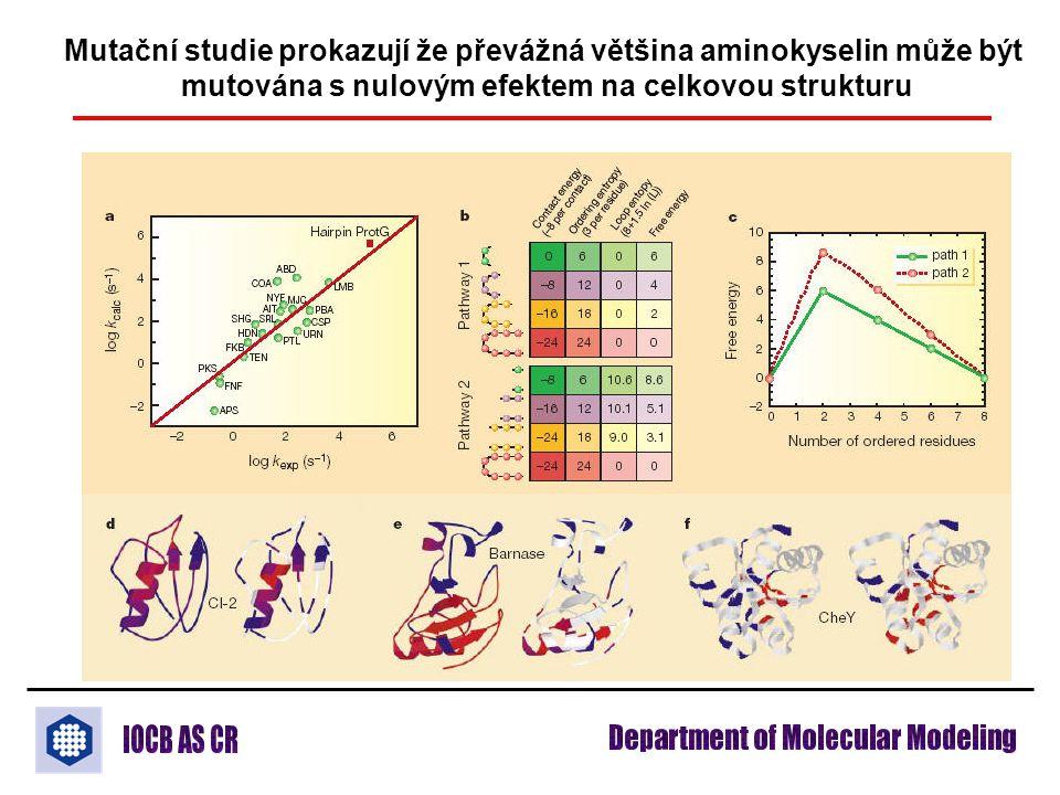 Mutační studie prokazují že převážná většina aminokyselin může být mutována s nulovým efektem na celkovou strukturu